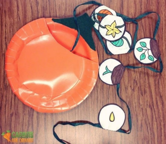 This lifecycle of a pumpkin craft from Carrots are Orange is one of fifteen fall paper plate crafts for kids shared in this great blog post!
